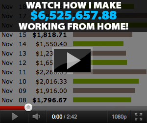 Working from Home Internet Marketing